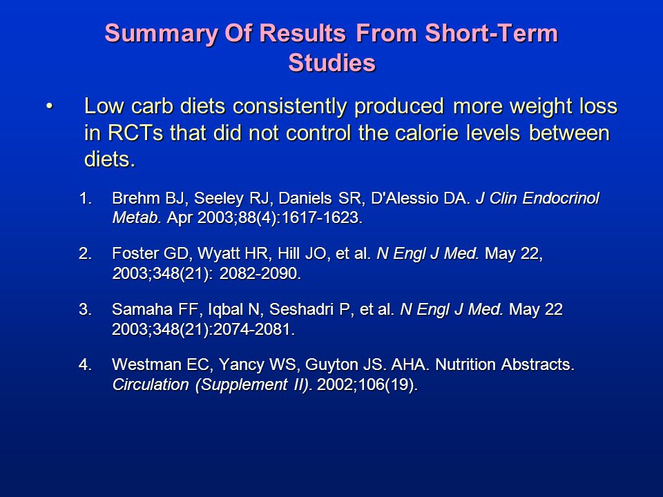 Summary Of Results From Short-Term Studies Low carb diets consistently produced more weight loss in RCTs that did not control the calorie levels betwe