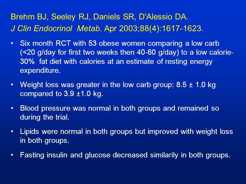 Brehm BJ, Seeley RJ, Daniels SR, D'Alessio DA. J Clin Endocrinol Metab. Apr 2003;88(4):1617-1623. Six month RCT with 53 obese women comparing a low ca
