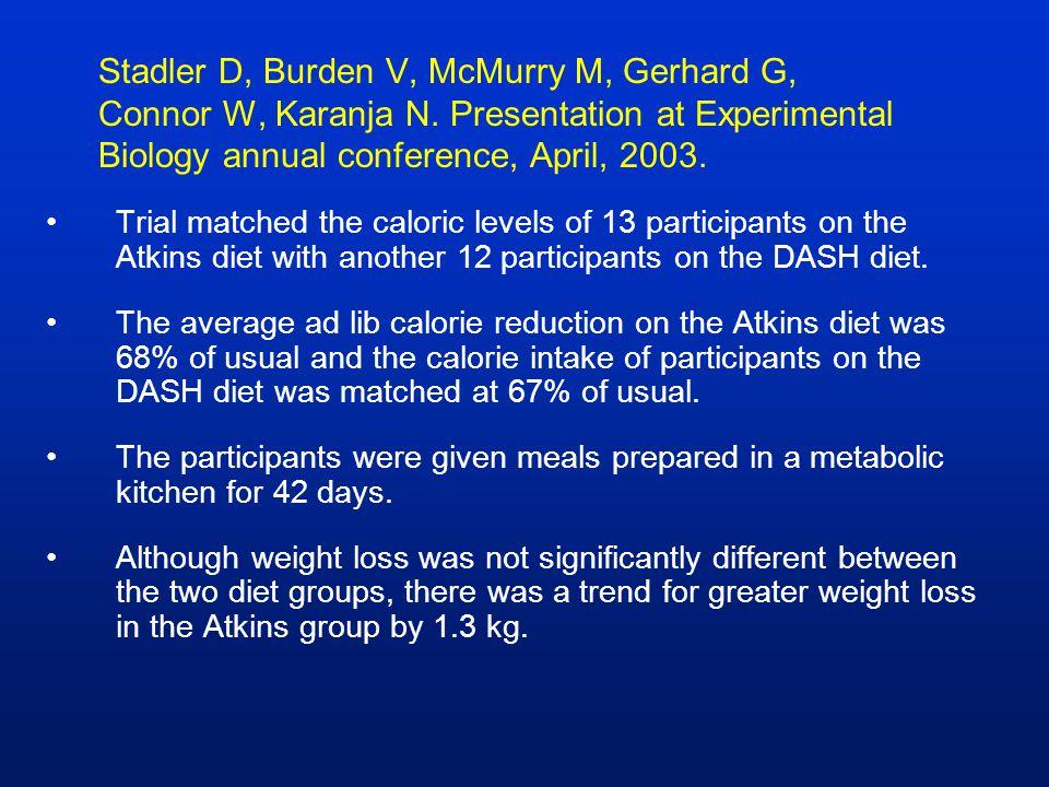 Stadler D, Burden V, McMurry M, Gerhard G, Connor W, Karanja N. Presentation at Experimental Biology annual conference, April, 2003. Trial matched the