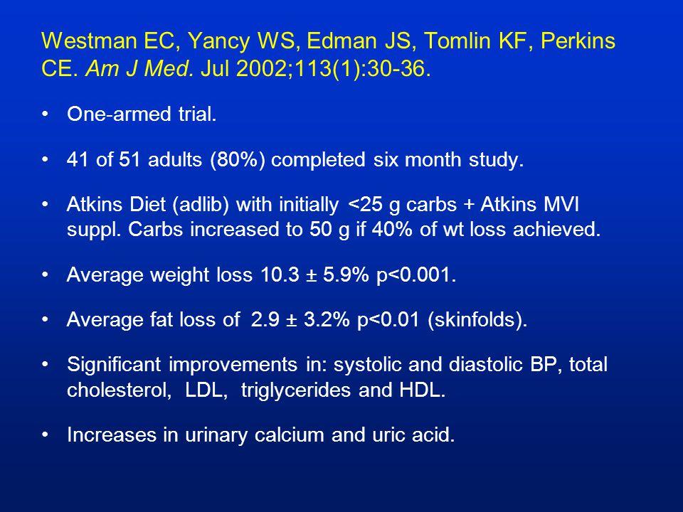 Westman EC, Yancy WS, Edman JS, Tomlin KF, Perkins CE. Am J Med. Jul 2002;113(1):30-36. One-armed trial. 41 of 51 adults (80%) completed six month stu