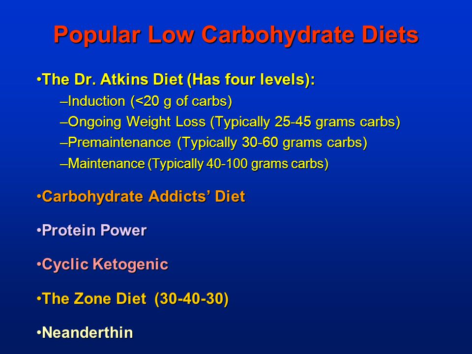 Popular Low Carbohydrate Diets The Dr. Atkins Diet (Has four levels):The Dr. Atkins Diet (Has four levels): – Induction (<20 g of carbs) – Ongoing Wei