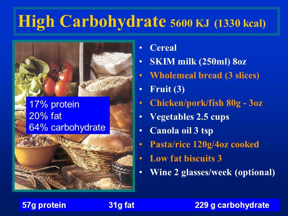 Cereal SKIM milk (250ml) 8oz Wholemeal bread (3 slices) Fruit (3) Chicken/pork/fish 80g - 3oz Vegetables 2.5 cups Canola oil 3 tsp Pasta/rice 120g/4oz