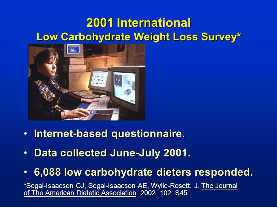 2001 International Low Carbohydrate Weight Loss Survey* Internet-based questionnaire.Internet-based questionnaire. Data collected June-July 2001.Data