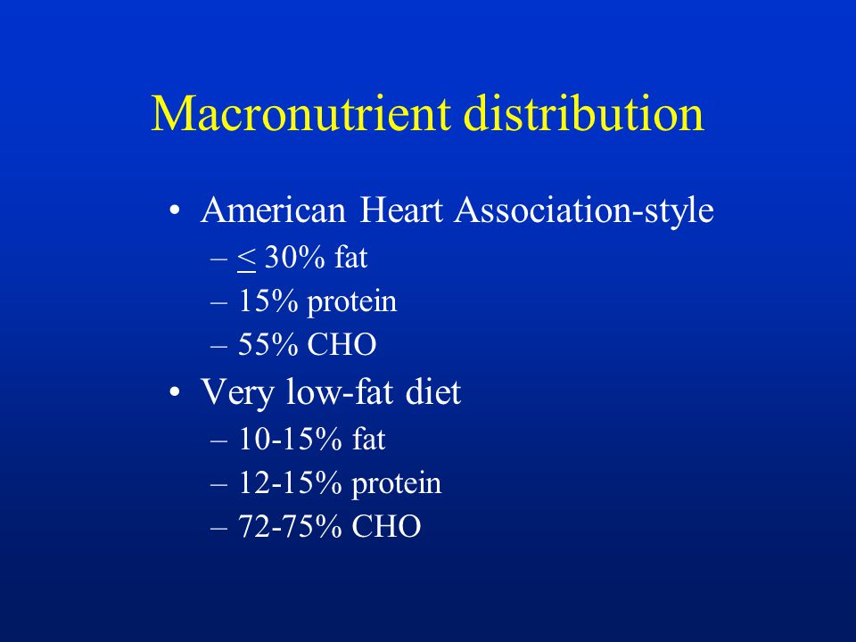 Macronutrient distribution American Heart Association-style –< 30% fat –15% protein –55% CHO Very low-fat diet –10-15% fat –12-15% protein –72-75% CHO