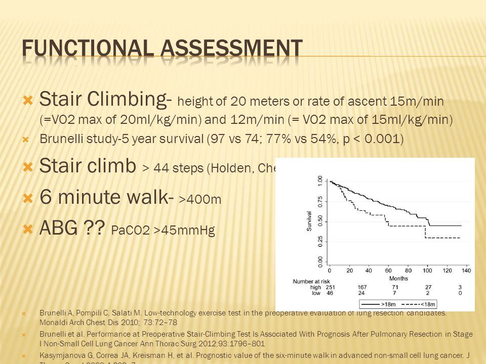  Stair Climbing- height of 20 meters or rate of ascent 15m/min (=VO2 max of 20ml/kg/min) and 12m/min (= VO2 max of 15ml/kg/min)  Brunelli study-5 year survival (97 vs 74; 77% vs 54%, p < 0.001)  Stair climb > 44 steps (Holden, Chest, 1992)  6 minute walk- >400m  ABG ?.