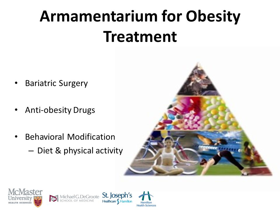 Armamentarium for Obesity Treatment Bariatric Surgery Anti-obesity Drugs Behavioral Modification – Diet & physical activity