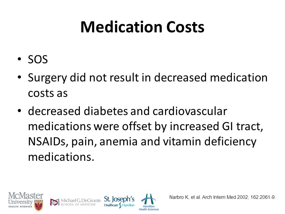 Medication Costs SOS Surgery did not result in decreased medication costs as decreased diabetes and cardiovascular medications were offset by increased GI tract, NSAIDs, pain, anemia and vitamin deficiency medications.