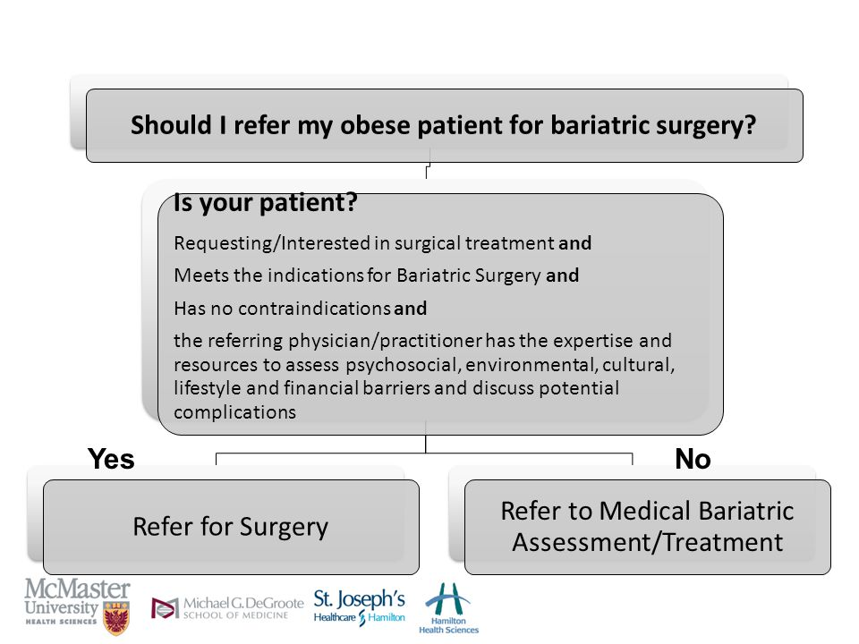 Should I refer my obese patient for bariatric surgery.