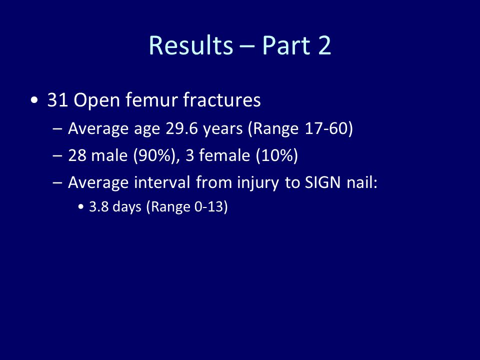 Results – Part 2 31 Open femur fractures –Average age 29.6 years (Range 17-60) –28 male (90%), 3 female (10%) –Average interval from injury to SIGN na