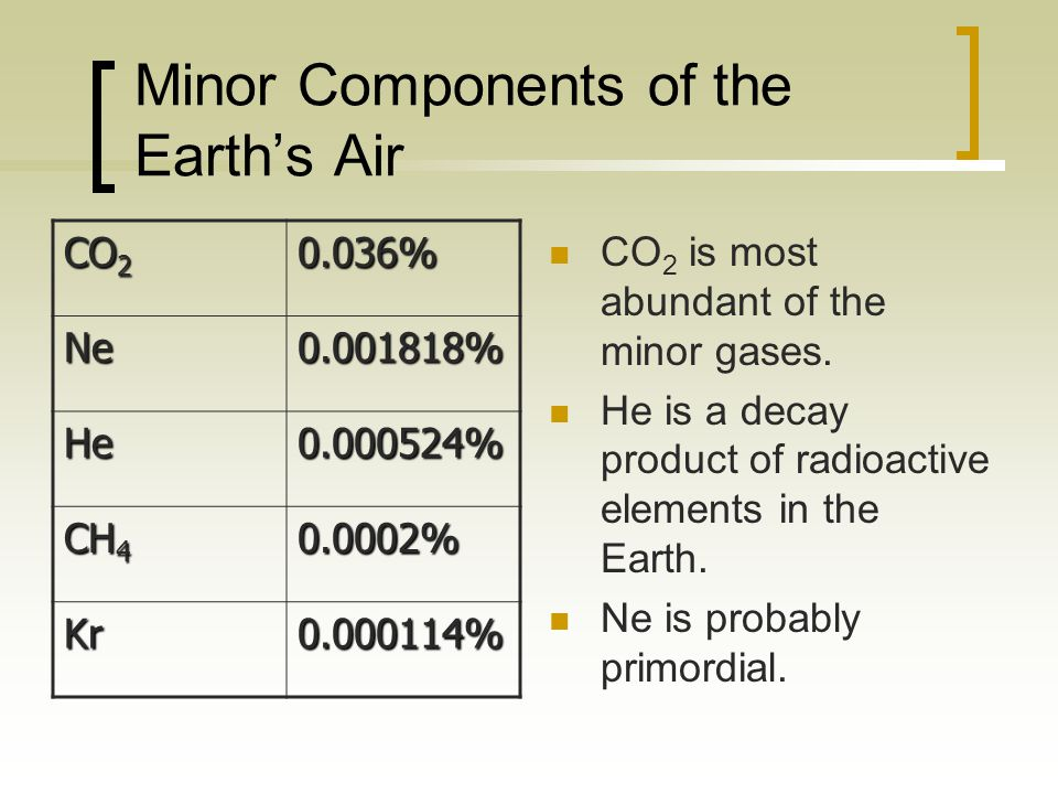 Major Components of the Earth's Atmosphere Nitrogen is the predominant gas in the atmosphere due to its geochemical inertness. Oxygen is almost entire