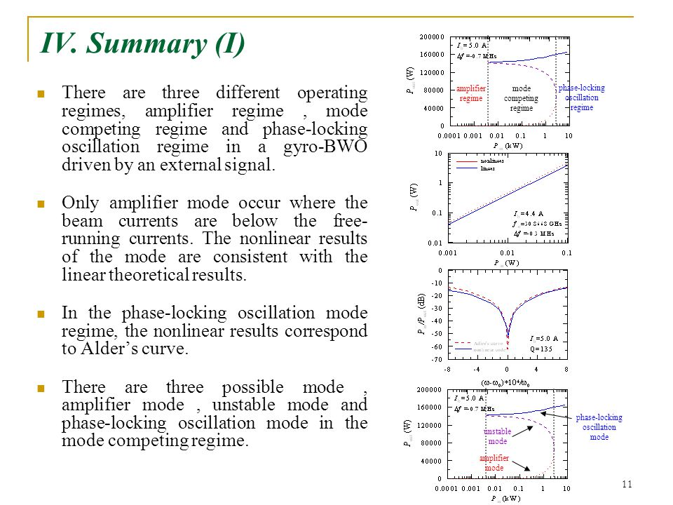 11 IV. Summary (I) There are three different operating regimes, amplifier regime, mode competing regime and phase-locking oscillation regime in a gyro