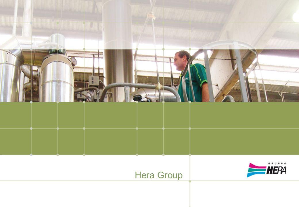 2008 Hera Group