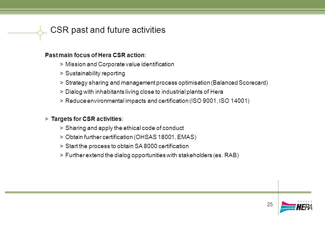 CSR past and future activities Past main focus of Hera CSR action: >Mission and Corporate value identification >Sustainability reporting >Strategy sha