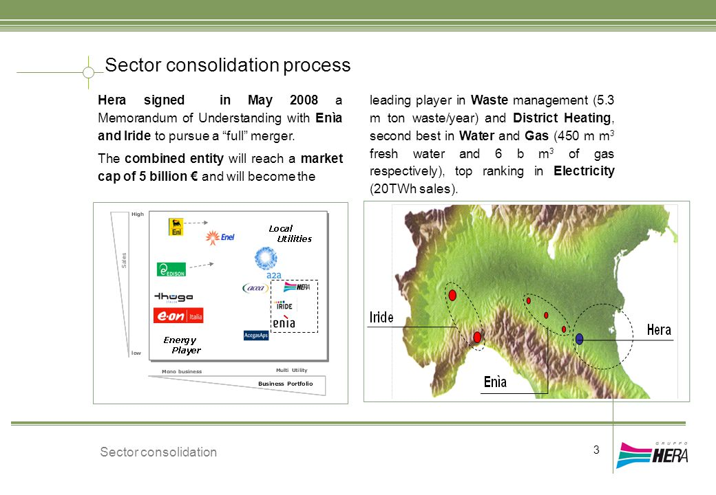 3 Sector consolidation Sector consolidation process leading player in Waste management (5.3 m ton waste/year) and District Heating, second best in Wat