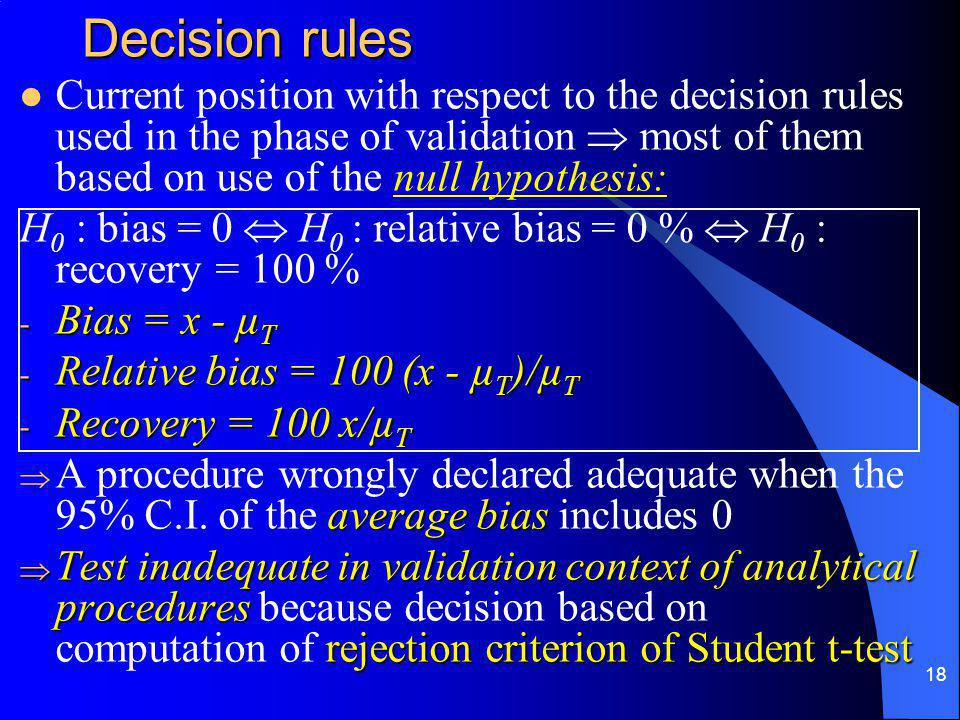 18 Decision rules Current position with respect to the decision rules used in the phase of validation  most of them based on use of the null hypothesis: H 0 : bias = 0  H 0 : relative bias = 0 %  H 0 : recovery = 100 % - Bias = x - µ T - Relative bias = 100 (x - µ T )/µ T - Recovery = 100 x/µ T average bias  A procedure wrongly declared adequate when the 95% C.I.