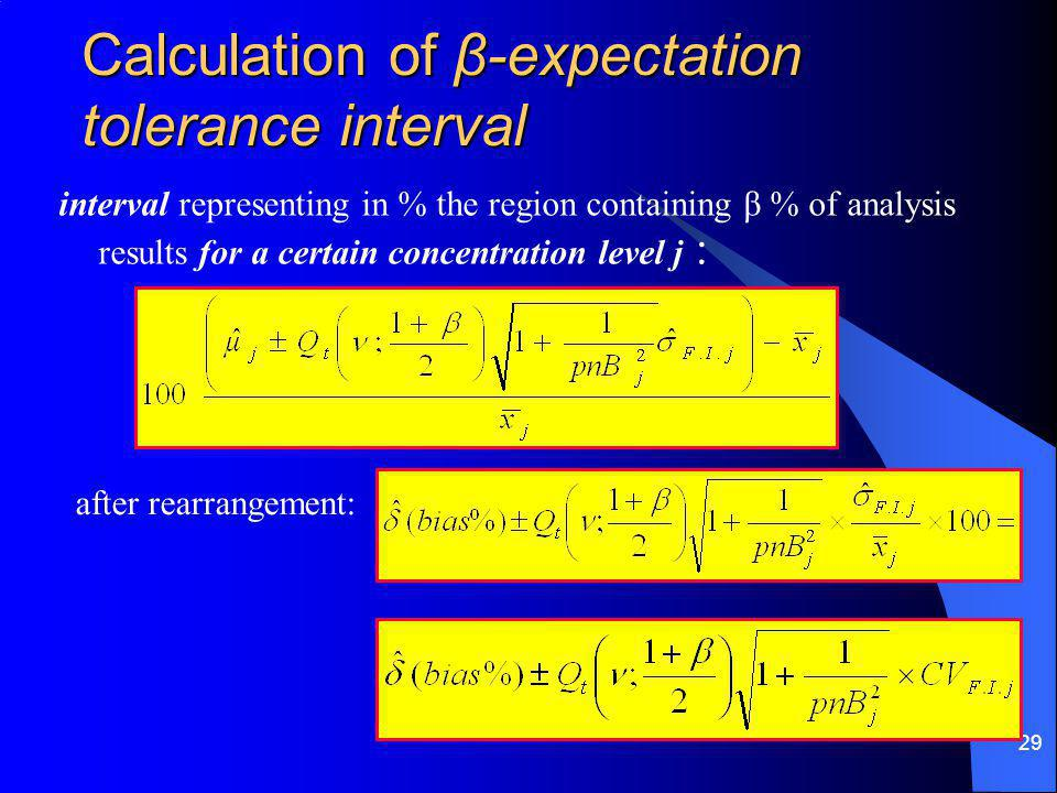 29 interval representing in % the region containing β % of analysis results for a certain concentration level j : Calculation of β-expectation tolerance interval after rearrangement: