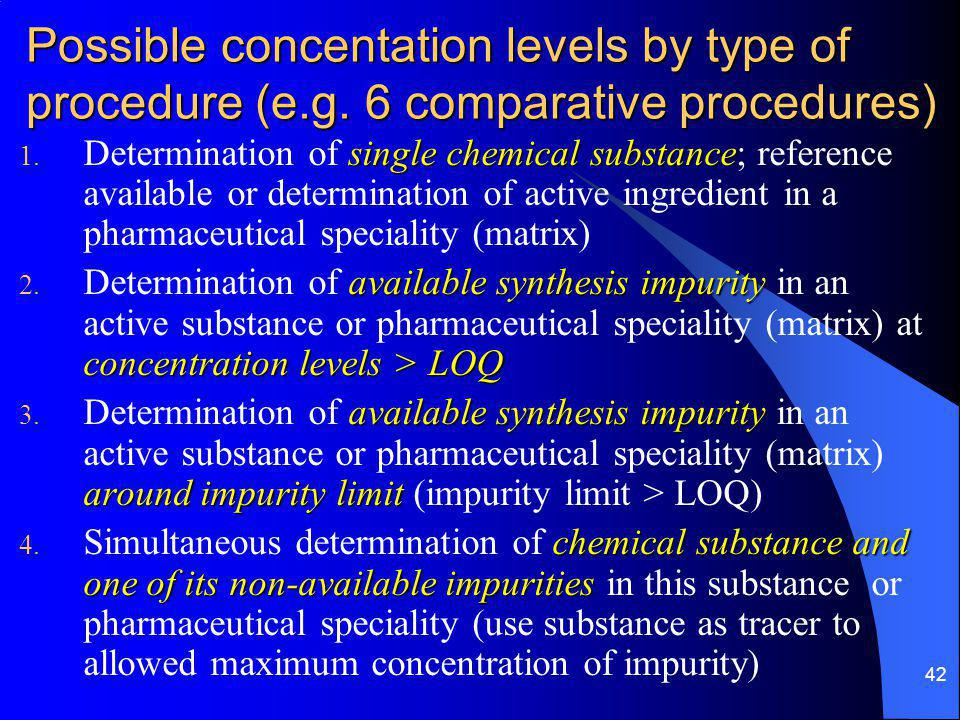 42 Possible concentation levels by type of procedure (e.g.