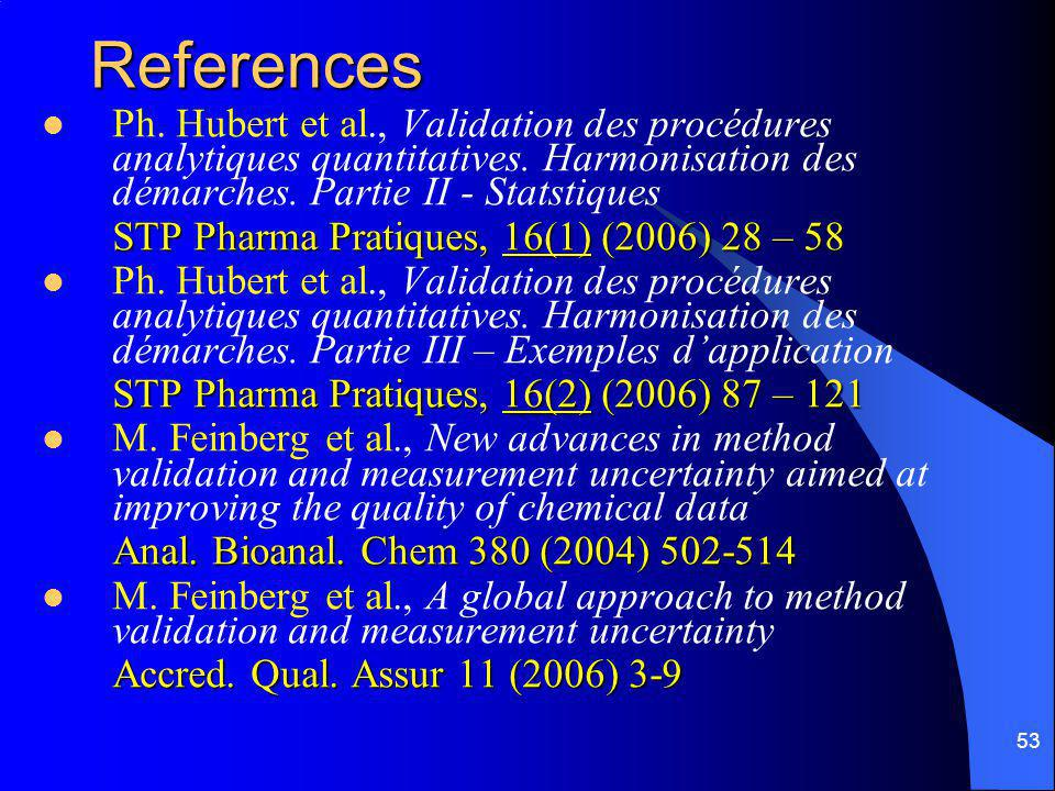53 Ph. Hubert et al., Validation des procédures analytiques quantitatives.