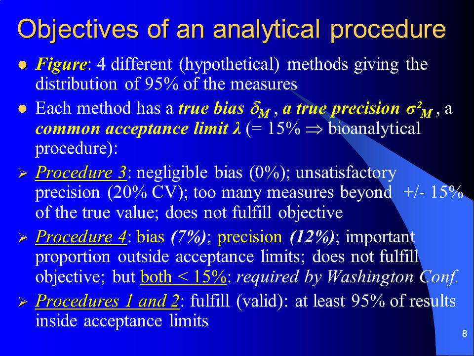 49 CONCLUSIONS harmonized approach Lack of generalisation between different validation protocols  harmonized approach review objectives of the validation objectives of the analytical procedure Proposal to review objectives of the validation according to objectives of the analytical procedure diagnosis rulesdecision rules Distinction between diagnosis rules and decision rules not simply to obtain estimates of bias and precision Objectives of validation not simply to obtain estimates of bias and precision but also: risks or confidences close enough to unknown true value To evaluate risks or confidences that any single measurement is close enough to unknown true value Trueness, precision, linearity,..., no longer sufficient to make these guarantees.