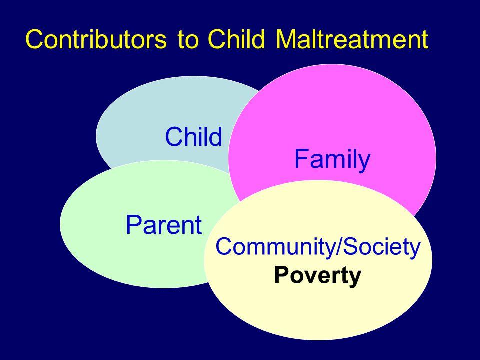 Child Parent Family Community/Society Poverty Contributors to Child Maltreatment