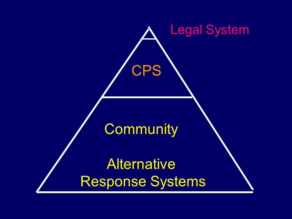 Community Alternative Response Systems CPS Legal System