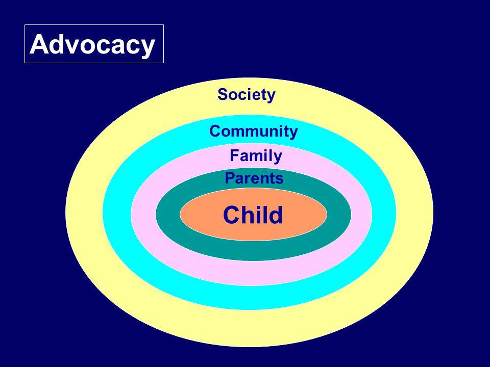 Child Parents Family Community Society Advocacy
