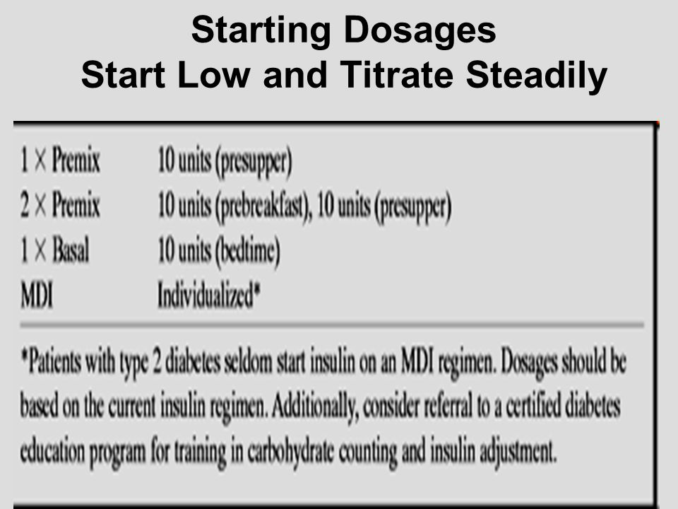 Starting Dosages Start Low and Titrate Steadily