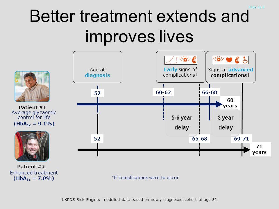 HbA1c = 7.5% On antihypertensive for several years.