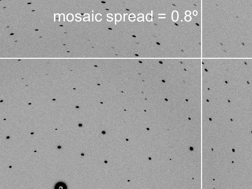 mosaic spread = 0.8º