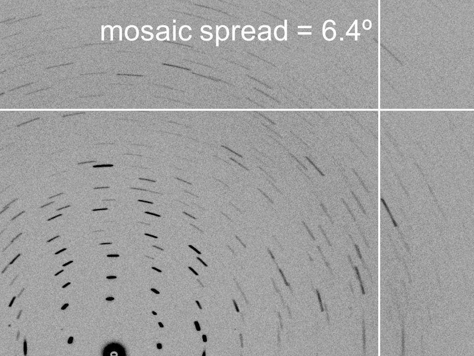 mosaic spread = 6.4º