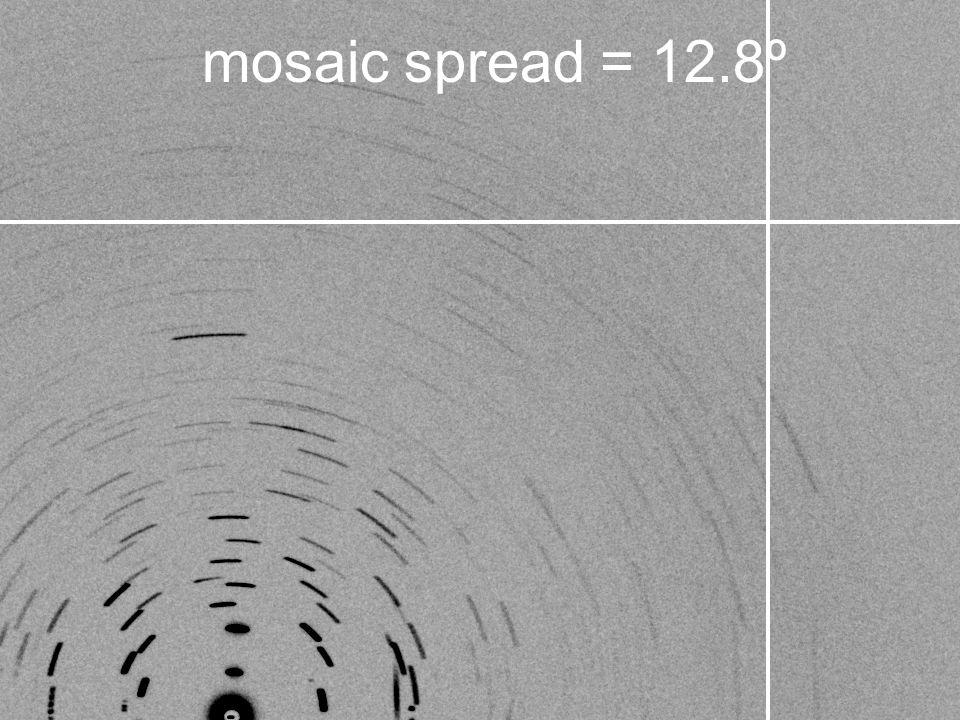 mosaic spread = 12.8º