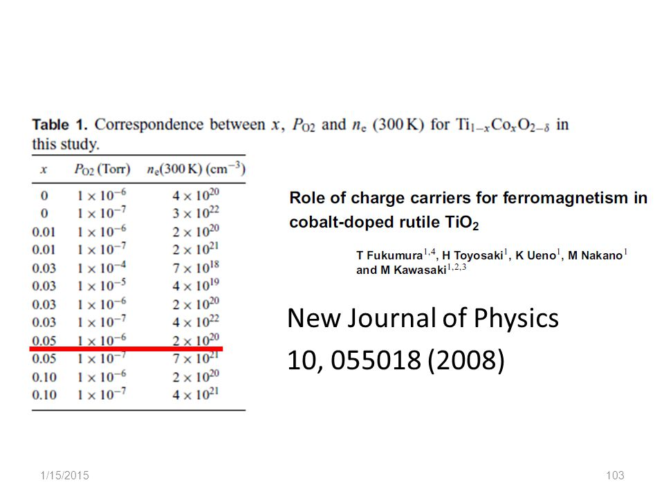 New Journal of Physics 10, 055018 (2008) 1/15/2015103