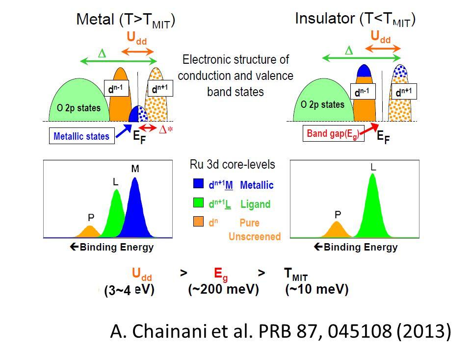 A. Chainani et al. PRB 87, 045108 (2013) (3~4