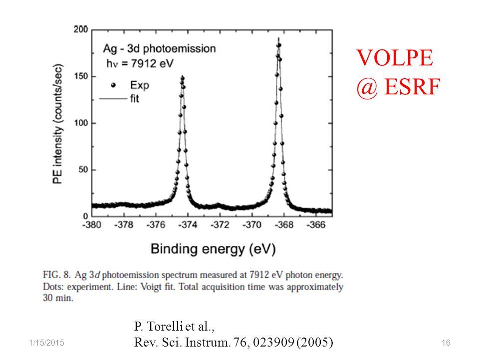 1/15/201516 P. Torelli et al., Rev. Sci. Instrum. 76, 023909 (2005) VOLPE @ ESRF