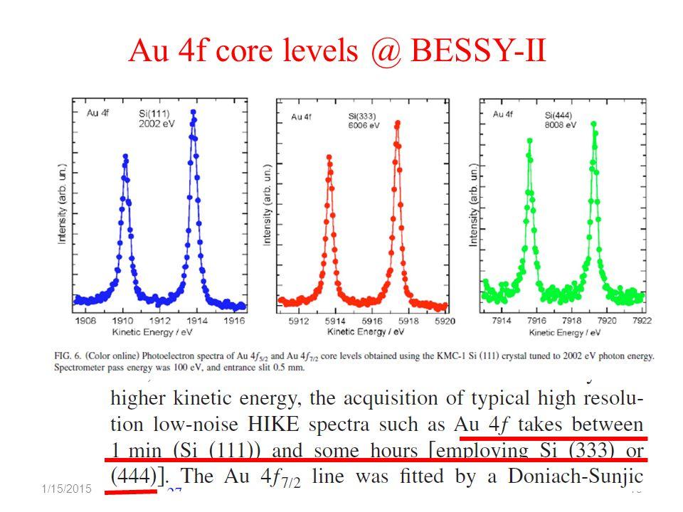 1/15/201518 Au 4f core levels @ BESSY-II