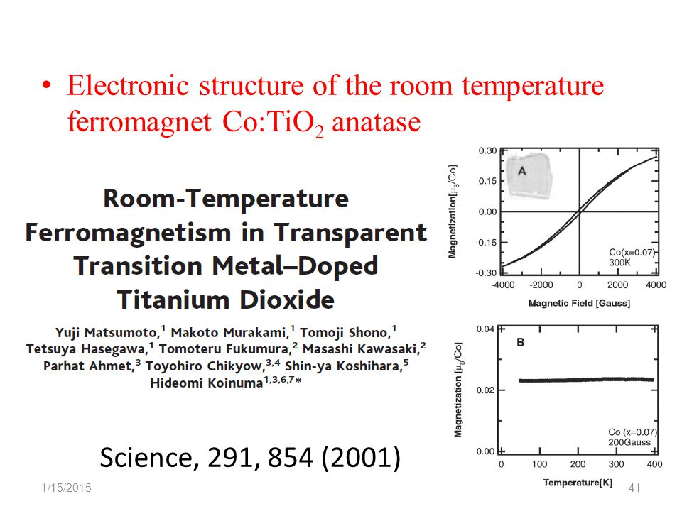 Science, 291, 854 (2001) Electronic structure of the room temperature ferromagnet Co:TiO 2 anatase 1/15/201541