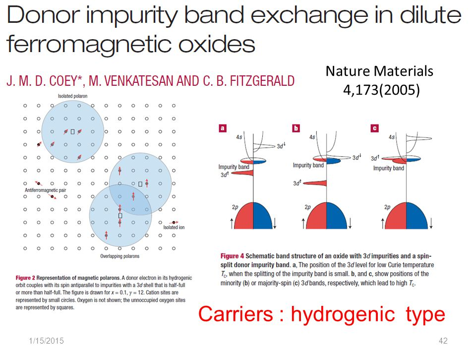 Nature Materials 4,173(2005) Carriers : hydrogenic type 1/15/201542