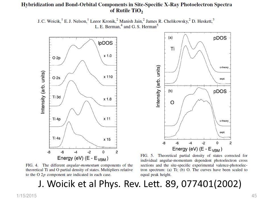J. Woicik et al Phys. Rev. Lett. 89, 077401(2002) 1/15/201545