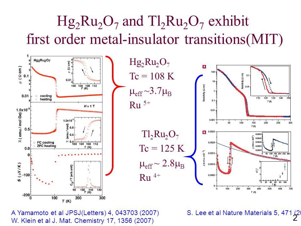 Hg 2 Ru 2 O 7 and Tl 2 Ru 2 O 7 exhibit first order metal-insulator transitions(MIT) Hg 2 Ru 2 O 7 Tc = 108 K  eff ~3.7  B Ru 5+ Tl 2 Ru 2 O 7 Tc = 125 K  eff ~ 2.8  B Ru 4+ A Yamamoto et al JPSJ(Letters) 4, 043703 (2007) S.