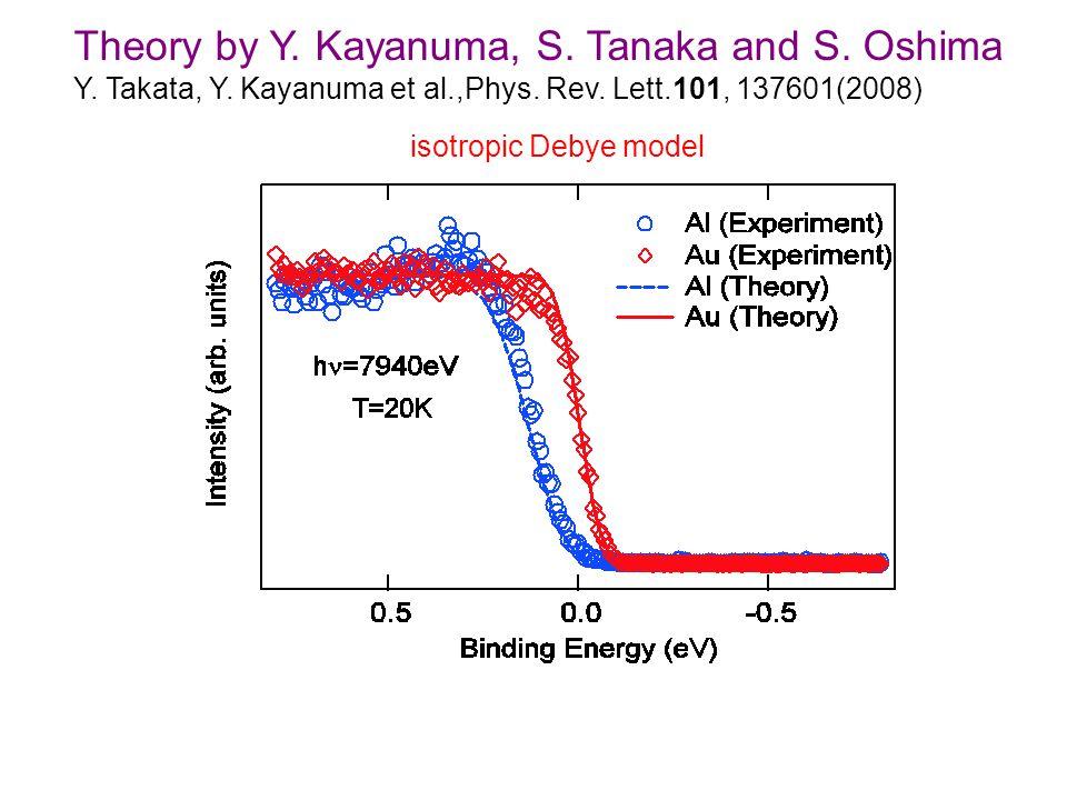 Theory by Y. Kayanuma, S. Tanaka and S. Oshima Y.