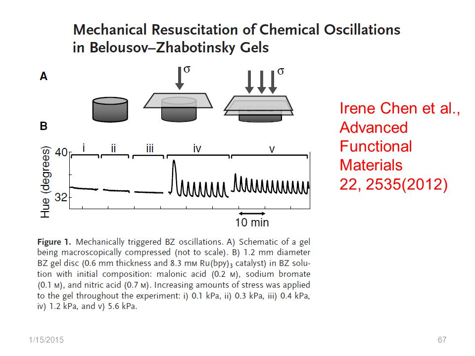 1/15/201567 Irene Chen et al., Advanced Functional Materials 22, 2535(2012)