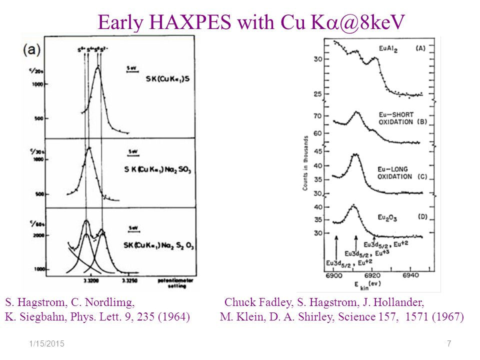 1/15/20157 Early HAXPES with Cu K  @8keV S. Hagstrom, C.