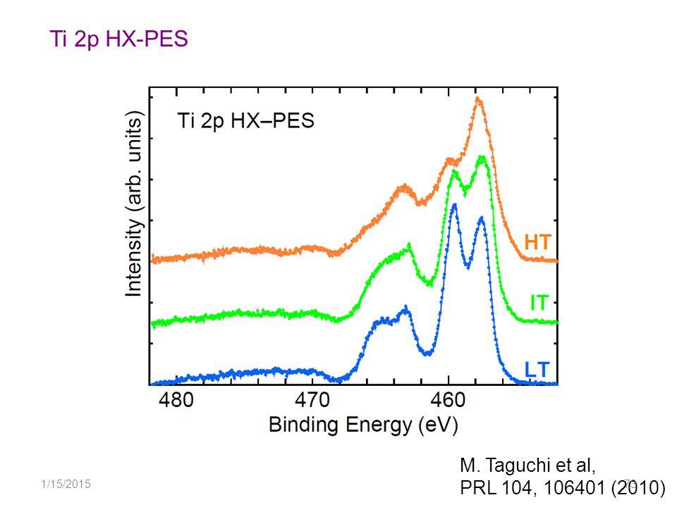 Ti 2p HX-PES M. Taguchi et al, PRL 104, 106401 (2010) 1/15/201573