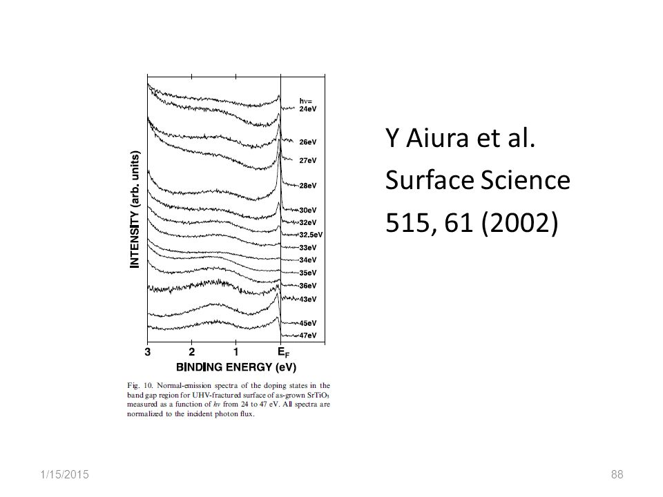Y Aiura et al. Surface Science 515, 61 (2002) 1/15/201588
