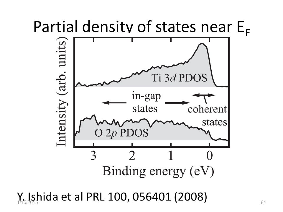 Partial density of states near E F Y. Ishida et al PRL 100, 056401 (2008) 1/15/201594