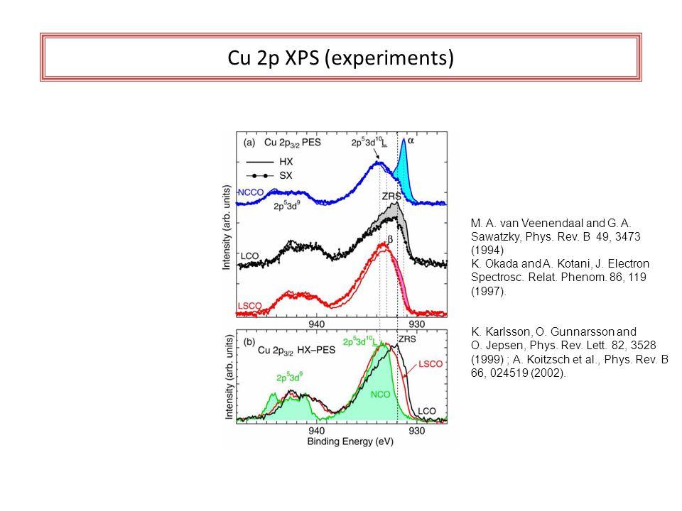 Cu 2p XPS (experiments) M. A. van Veenendaal and G.
