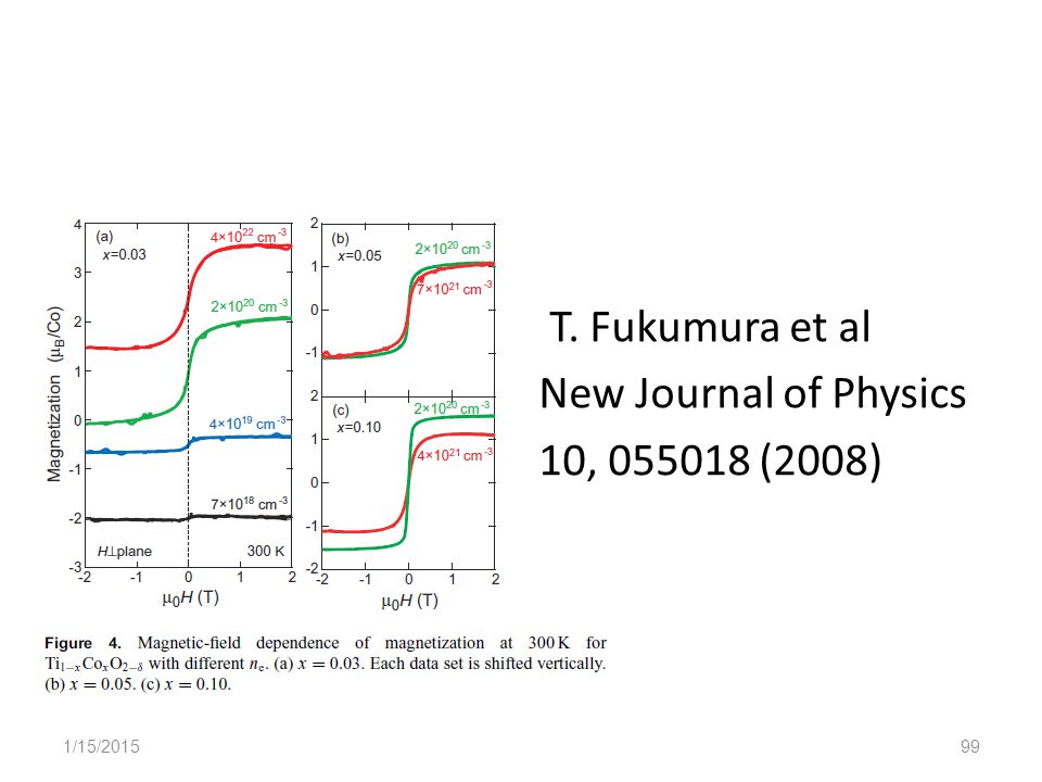 T. Fukumura et al New Journal of Physics 10, 055018 (2008) 1/15/201599