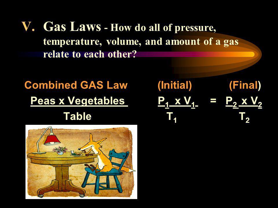 "STP – ""standard temperature and pressure"". ( Measured at Sea Level) Standard Temperature 0  C= 273 K Standard Pressure 1.00atm= 760 torr = 760 mmHg ="