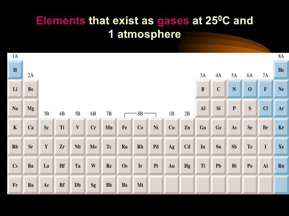 Gases are made up of atoms and molecules just like all other compounds, but because they are in the form of a gas we can learn a great deal more about