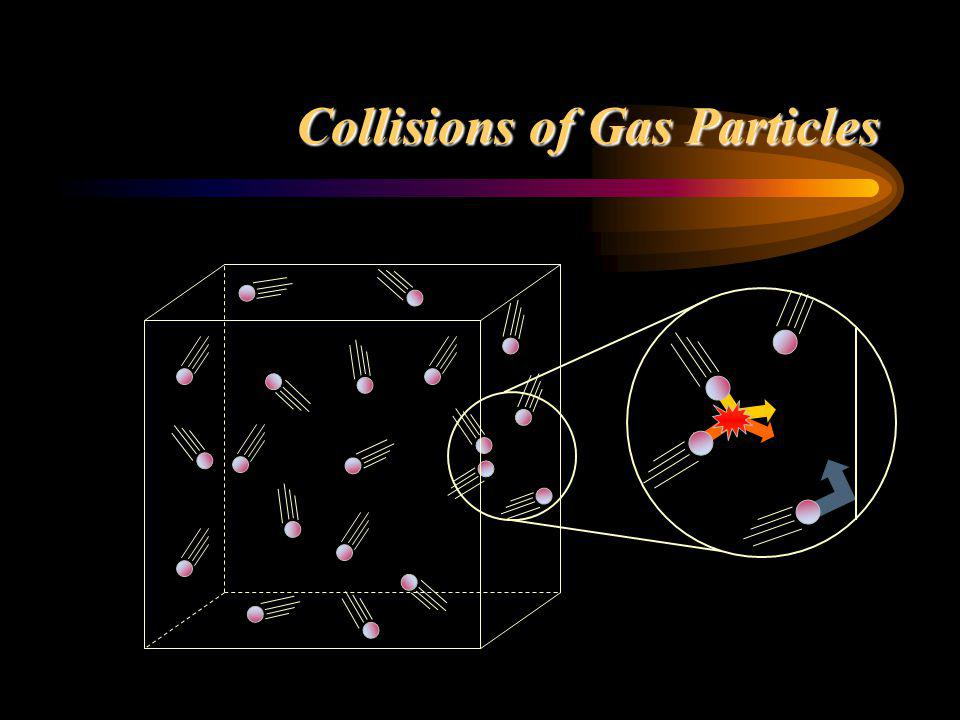 Collisions of Gas Particles The word KINETIC refers to motion Kinetic energy= energy an object has because of its motion